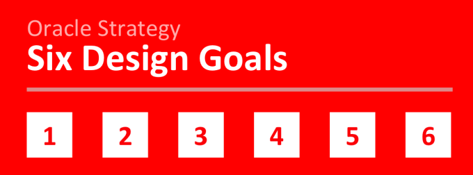 Oracle Business Analytics Strategy - Six Design Goals